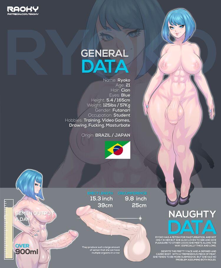 Ryoko's Profile