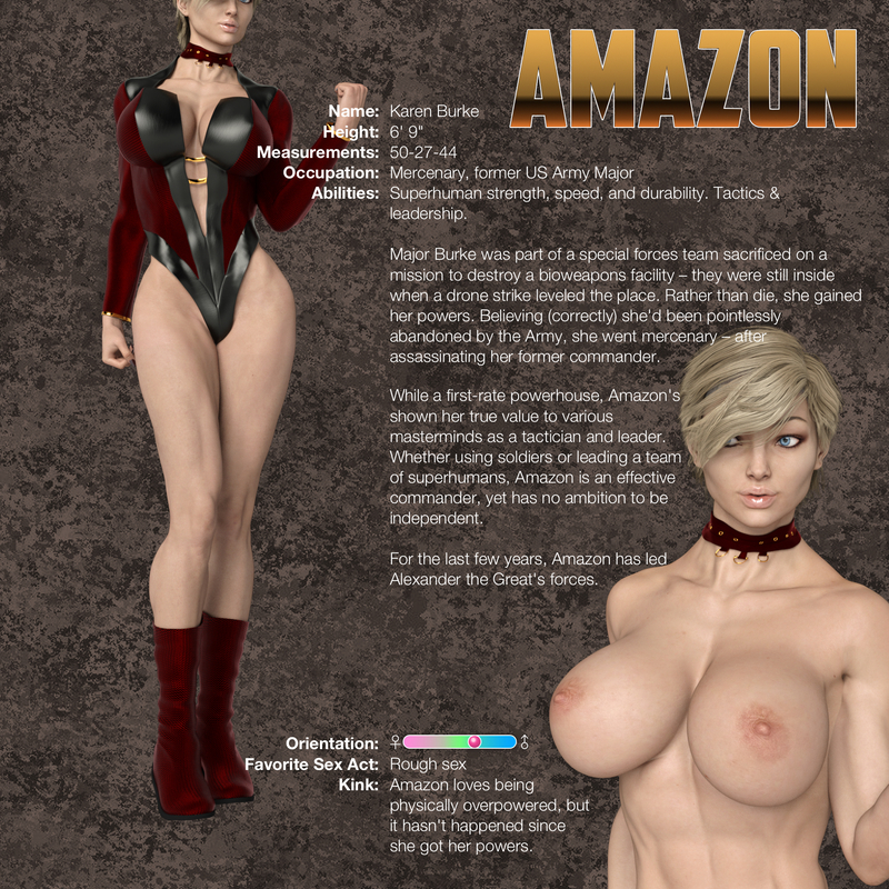 Character Sheets: Hóng Huā & Amazon